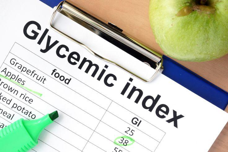 Hoe betrouwbaar is de Glycemische Index?