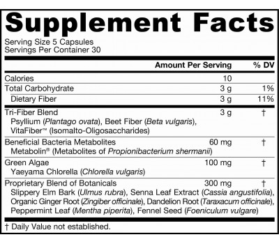 supplement facts Fiber Perfect