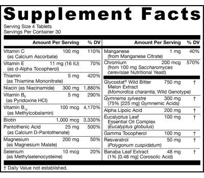 supplement facts Glucose Optimizer
